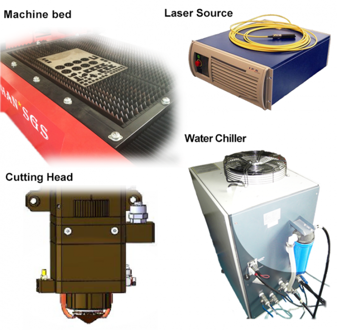 CE / ISO Sheet Metal Laser Cutting Machine with High Speed Laser Systems
